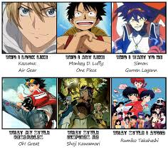 Gurren Lagann Memes - what is me meme by djrc on deviantart