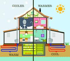Energy Efficient Homes Purdue Students Make Lafayette Home Super Energy Efficient Tours