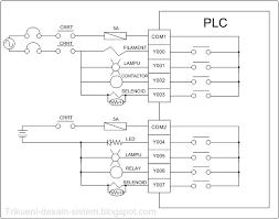 aplikasi rangkaian plc dan pneumatik sederhana desain sistem kontrol