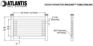 Deck Handrail Code Cable Rail Guide To Post Construction U0026 Configuration Shepley