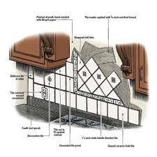 alluring 90 how to install ceramic tile backsplash in kitchen