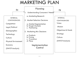 Exle Of Marketing Strategy Statement by Business And Marketing Plan Template 28 Images Marketing