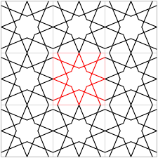 Step Design by Patterns Of Islamic Geometric Design