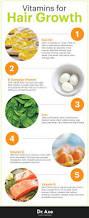 top 25 best hair growth tips ideas on pinterest grow hair