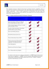project closure report template project close report project