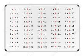 15 Multiplication Table Set Of Simple Multiplication Tables On Whiteboard Numbers 1 5