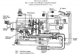 camry wiring diagram toyota camry wiring diagram image wiring