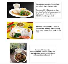asian women don u0027t count calories a complete fun delicious guide the pictures above give you an idea what the food combo of a one person meal is like in china
