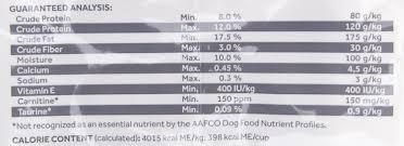 hill u0027s prescription diet u d urinary care original dry dog food