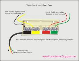 doing your own telephone wiring noticeable phone diagram carlplant