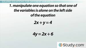 manipulating functions and solving equations for different