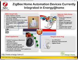 Energy Efficient Homes Zigbee Home Automation 1 2 Delivering Peace Of Mind Through