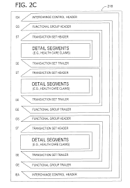 patent us7650353 xml specification for electronic data