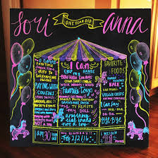 birthday chalkboard birthday chalkboard for a birthday party in atlanta is a big