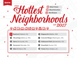 redfin predicts the hottest neighborhoods of 2017 redfin