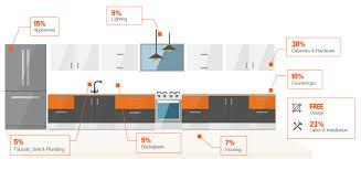home depot design your kitchen home depot design modern home design ideas ihomedesign
