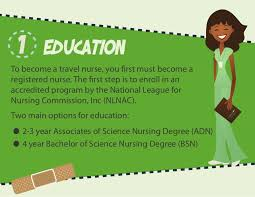 how to become a travel nurse images Student guide to travel nursing jpg