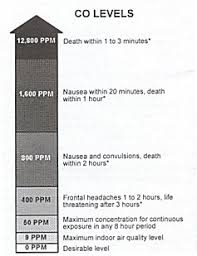 free resume templates bartender nj passaic carbon monoxide testing with a certified new jersey home