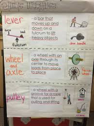 pulleys simple machines youtube bill nye home physics