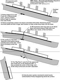 titanic floor plans how did titanic really break up scientific american blog network