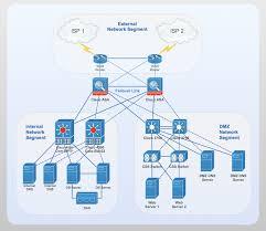 activity network diagram method conceptdraw pro network diagram