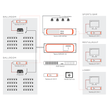 audio solutions for hospitality