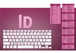 cheatsheet for adobe indesign shortcuts graphic graphic
