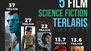 film petualangan barat 2017 ini dia lima film petualangan fiksi terlaris pekan ini tribun jabar