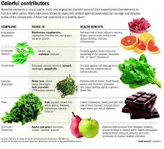 deep colors boost fruits u0027 preventive superpowers news the