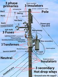 3 phase transformer wiring diagram components