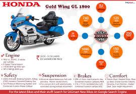 2012 Honda Goldwing Price Honda Goldwing Gl1800 Infographic Sagmart
