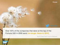 Dandelion Facts 99 Facts On The Future Of Innovation