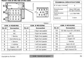 fiat radio wiring diagrams fiat wiring diagrams instruction