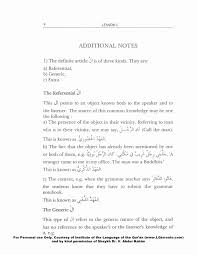 How To Use On Error Resume Next Selection From The Glorious Qur U0027an