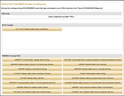Icd 9 To Icd 10 Conversion Table by Snomed Ct Codes U0026 Icd 9 To Icd 10 Coding U2014 Payment Is Keyed To Coding