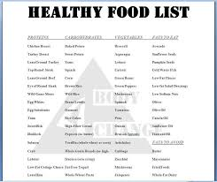 10 foods and drinks to avoid if you are on a diet despite their