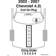 solved need firing order for 2004 chevy optra 2 0 fixya