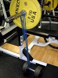 How To Increase Strength In Bench Press Use Resistance Bands To Build A Bigger Bench Stack