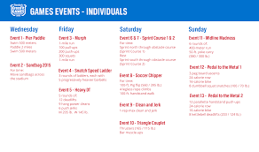 2015 games events crossfit games