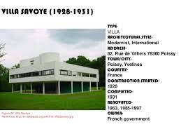 Villa Savoye Floor Plan Modern Works Of Le Corbusier And 5 Poits Of Architecture