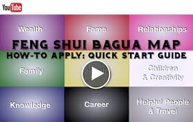 use a feng shui bagua energy map bagua map feng shui bagua map