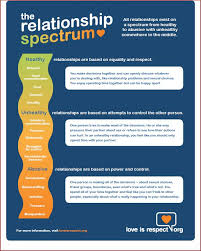 between sessions social skills worksheets social skill worksheet