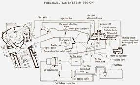bmw e36 engine diagram bmw wiring diagrams instruction