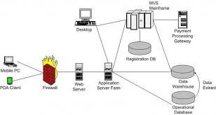 best home network design secure home network design captivating decor secure home network