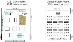 1 comparisons between mathematics education in china and the
