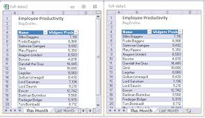 excel compare two tables find only matching data compare 2 files or sheets of data in excel how to chandoo org