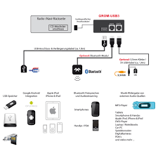 usb android iphone ipod interface for mitsubishi lancer outlander