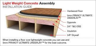 Hardwood Floor On Concrete Floated Glued Wood Floors Sound Isolation Company