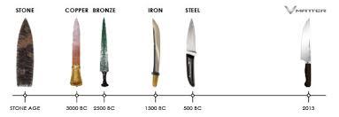 vmatter cutlery kitchen knives indiegogo