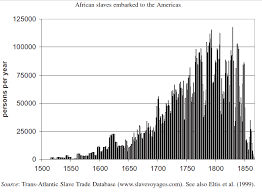 a of slavery in modern america the atlantic definitions of personhood in the 18th and 19th century atlantic